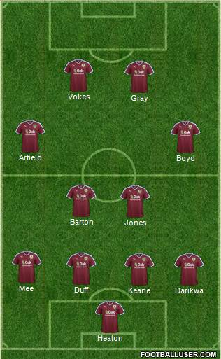Burnley 4-2-2-2 football formation