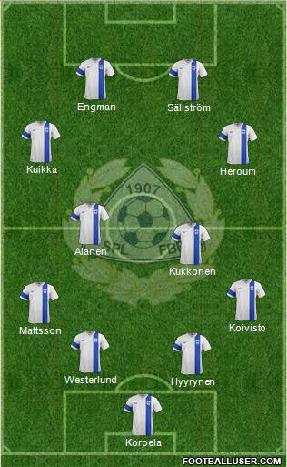 Finland 4-4-2 football formation