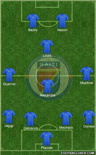 Haiti 4-5-1 football formation