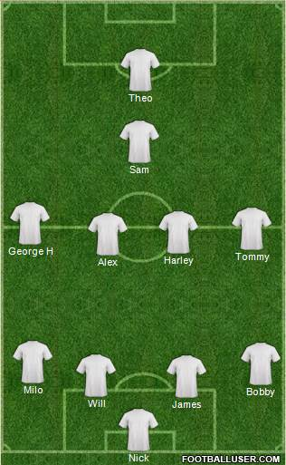 World Cup 2014 Team 4-4-1-1 football formation