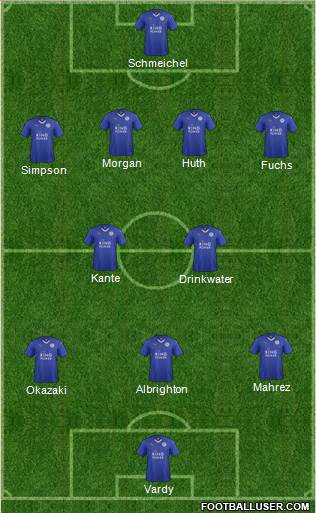 Leicester City 4-2-3-1 football formation