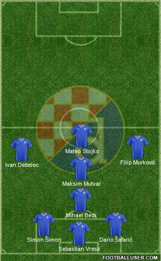 NK Dinamo 4-4-1-1 football formation