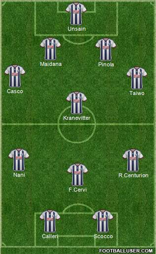 West Bromwich Albion 4-1-3-2 football formation
