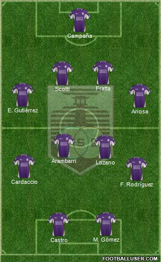 Defensor Sporting Club 4-4-2 football formation
