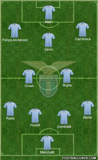 S.S. Lazio 4-2-3-1 football formation
