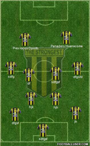 FC The Strongest 3-5-2 football formation