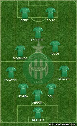 A.S. Saint-Etienne 5-3-2 football formation