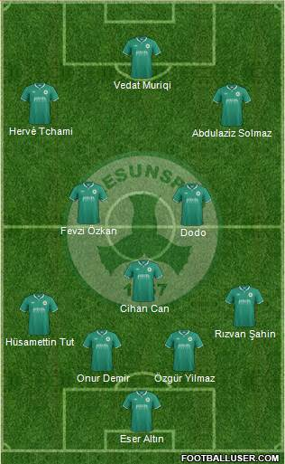 Giresunspor 4-5-1 football formation