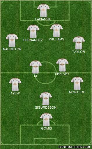 Swansea City 4-4-1-1 football formation