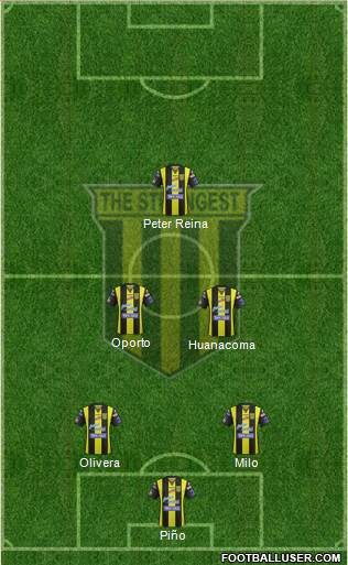 FC The Strongest 3-4-3 football formation