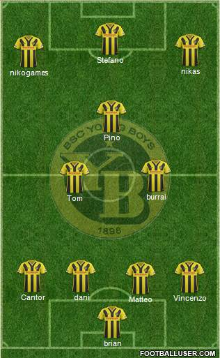 BSC Young Boys 4-3-3 football formation