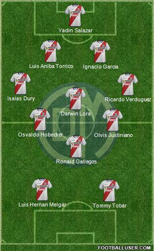 CC Deportivo Municipal 4-4-2 football formation