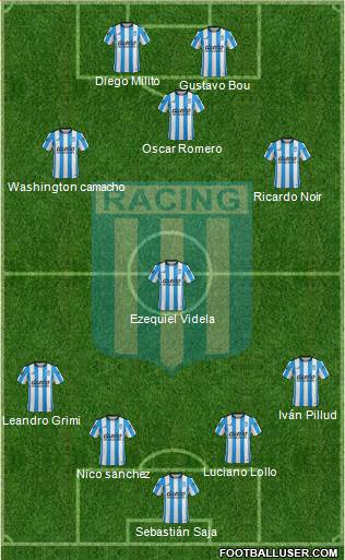 Racing Club 4-3-1-2 football formation