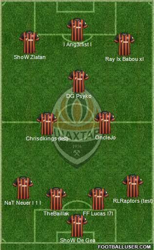 Shakhtar Donetsk 4-3-3 football formation