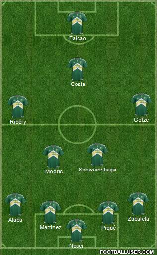 Portland Timbers 4-2-2-2 football formation