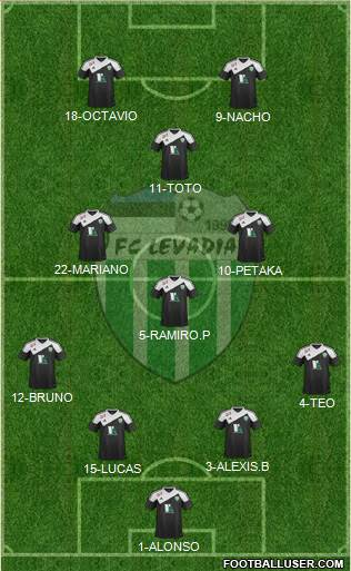 FC Levadia Tallinn 4-3-1-2 football formation