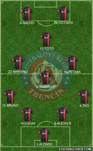 AS Trencin 4-3-1-2 football formation