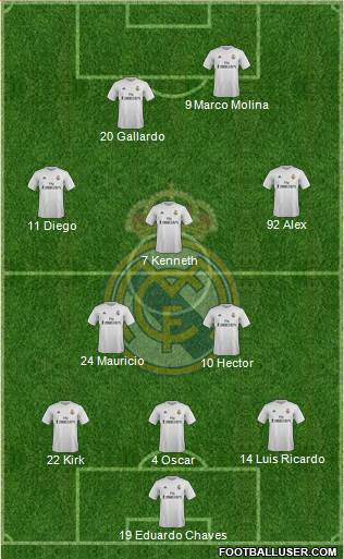 Real Madrid C.F. 3-5-2 football formation