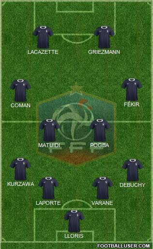 France 4-2-4 football formation