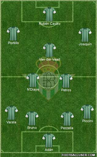 Real Betis B., S.A.D. 4-2-2-2 football formation