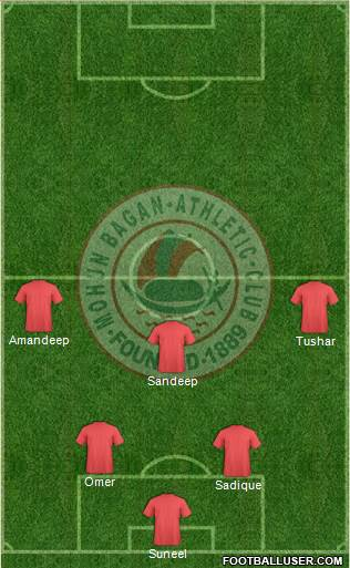 Mohun Bagan Athletic Club 3-4-3 football formation