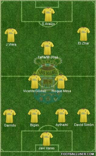 U.D. Las Palmas S.A.D. football formation