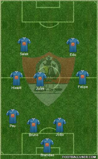 Ghazl Al-Mehalla 4-4-2 football formation