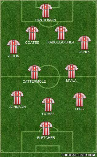 Sunderland 4-5-1 football formation