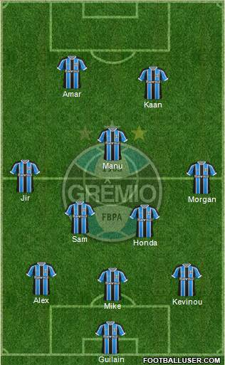 Grêmio FBPA 3-5-2 football formation