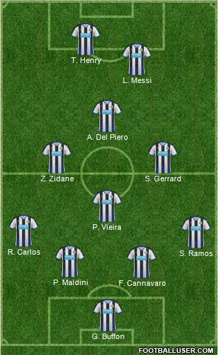 Newcastle United 3-5-2 football formation