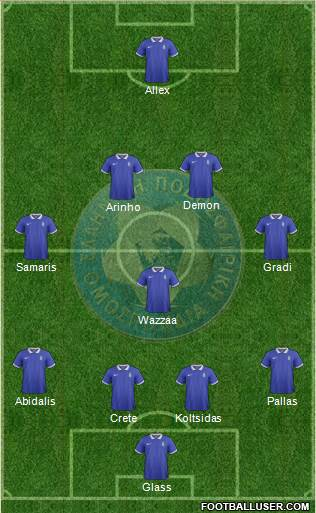 Greece 4-3-2-1 football formation