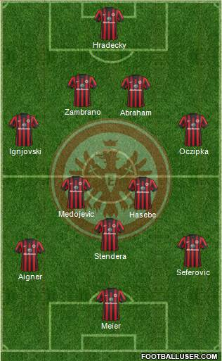 Eintracht Frankfurt 4-5-1 football formation