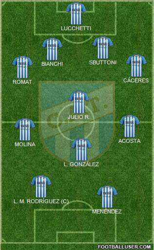 Atlético Tucumán 4-4-2 football formation