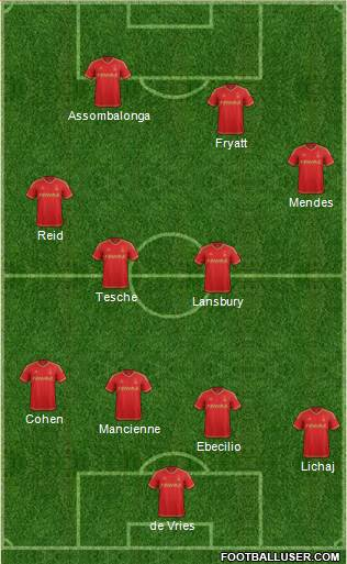 Nottingham Forest 4-2-2-2 football formation