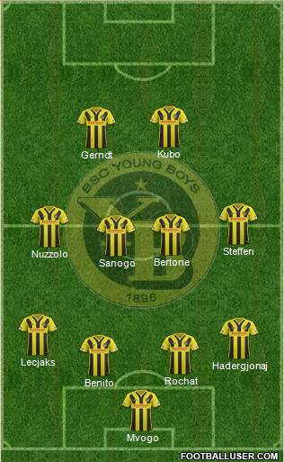 BSC Young Boys 4-4-2 football formation