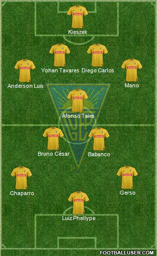Estoril Praia Futebol - SAD 4-3-3 football formation