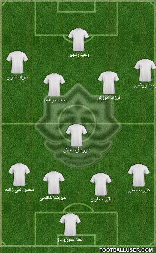 Shahrdari Bandar Abbas 4-1-4-1 football formation