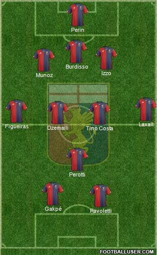 Genoa 3-5-2 football formation