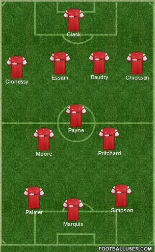 Leyton Orient 4-3-3 football formation