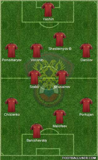 Russia 4-2-4 football formation