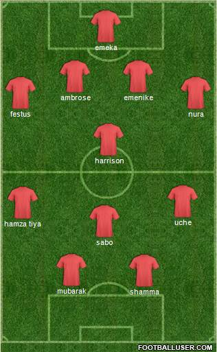 Wikki Tourists FC 4-1-3-2 football formation
