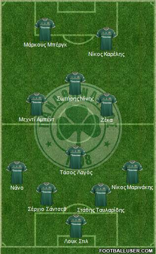 Panathinaikos AO 4-4-2 football formation