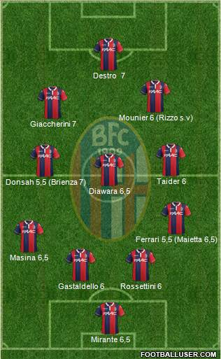 Bologna 4-3-3 football formation
