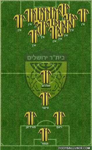 Beitar Jerusalem 4-4-1-1 football formation