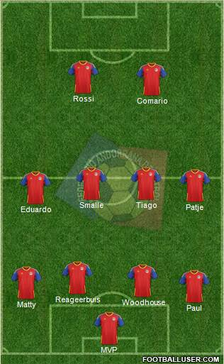 Andorra 4-4-2 football formation