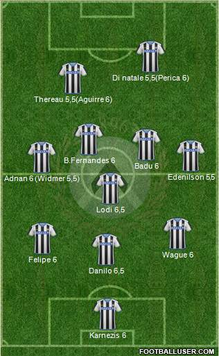 Udinese 5-3-2 football formation