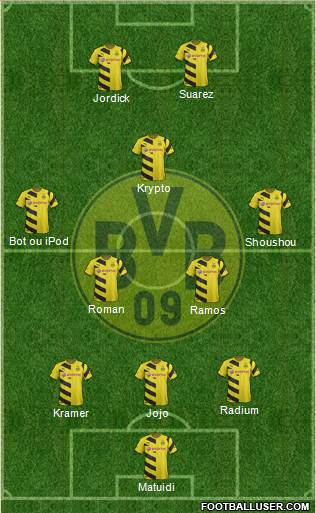 Borussia Dortmund 3-5-2 football formation