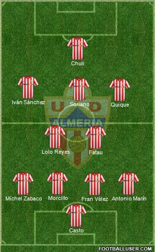 U.D. Almería S.A.D. 3-4-3 football formation