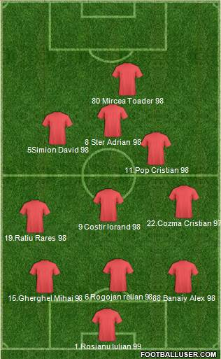 ACS Berceni 3-5-2 football formation