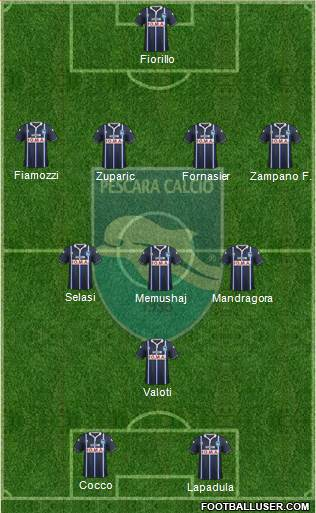 Pescara 4-3-1-2 football formation